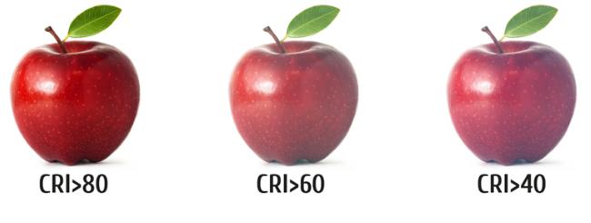 Współczynnik oddawania barw Ra(CRI)