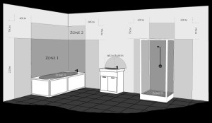 bathroomzones1